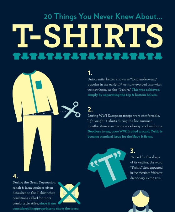 20 Things You Should Know about T-Shirt (Infographic)
