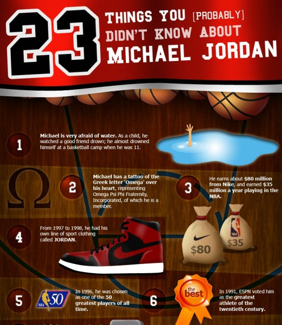 23 things you didn't know about michael jordan 1