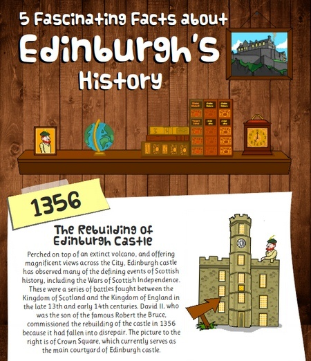 5 Facts About The Fascinating History Of Edinburgh In Scotland (Infographic)