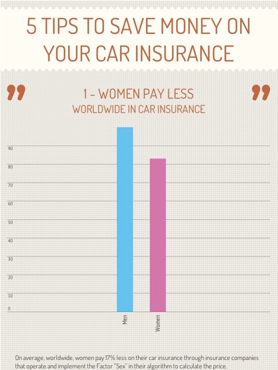 5 ways to save money on your car insurance 1