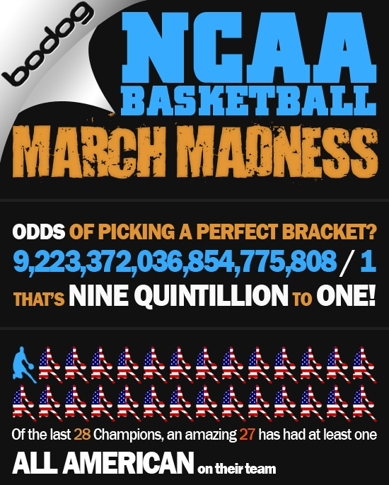 NCAA basketball march madness 1
