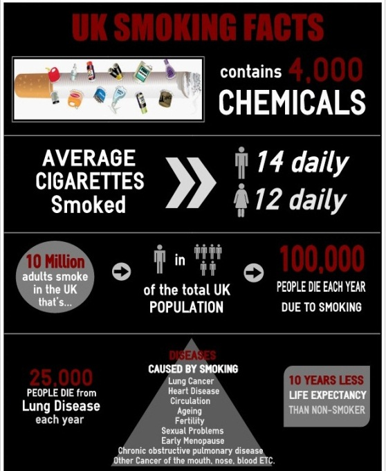 UK smoking facts 1