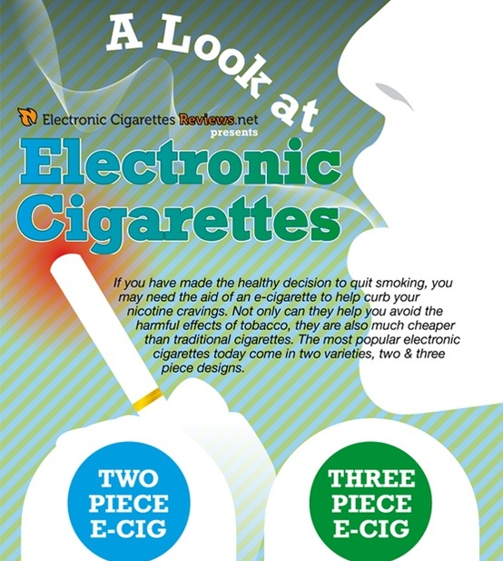 Blu electronic cigarette in store coupon