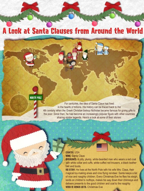 Top 5 Christmas Santa Claus Infographics