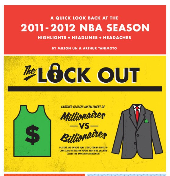 a quick look back at the 2011-2012 NBA season 1