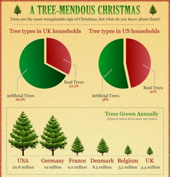 a tree-mendous christmas