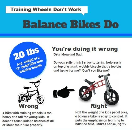 balance bikes do 1