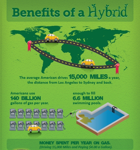 benefits of a hybrid 1