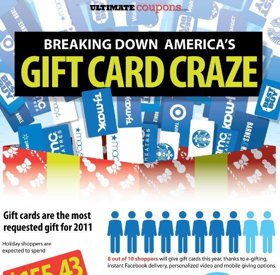 breaking down america's gift card craze