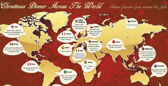 christmas dinner across the world