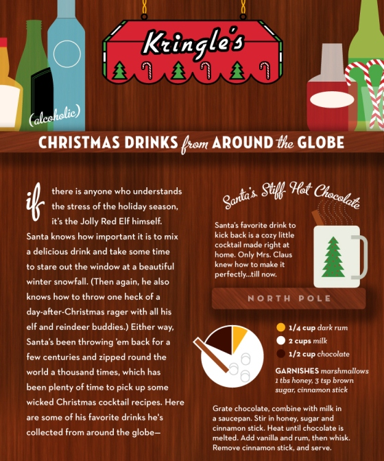 christmas drink recipes 1
