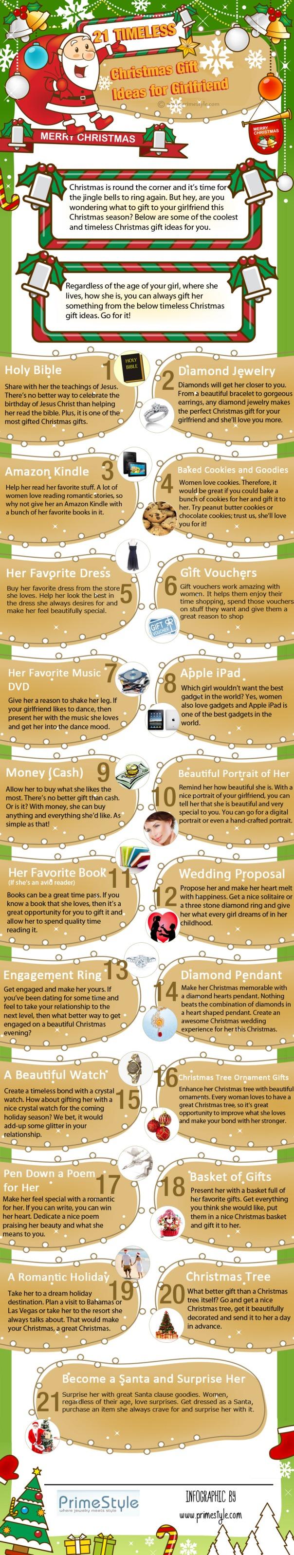 Top 5 Christmas Gift Ideas Infographics |