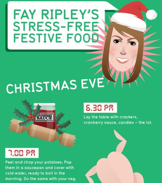 fay ripley's stress-free festive food