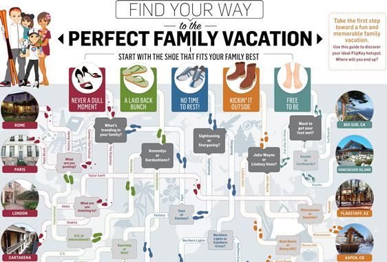 find your way to the perfect family vacation 1