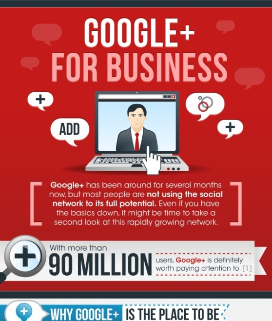 google+ for business 1