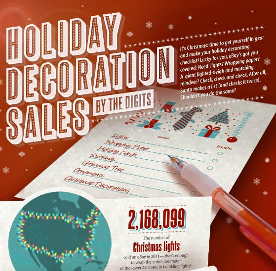 holiday decoration sales by the digits 1