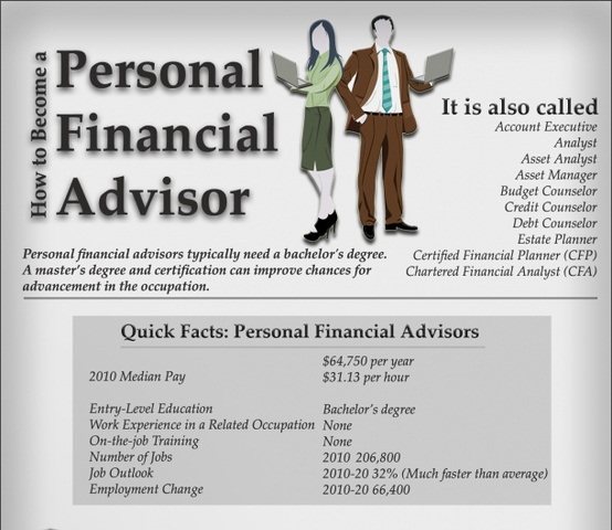how to become a personal financial advisor
