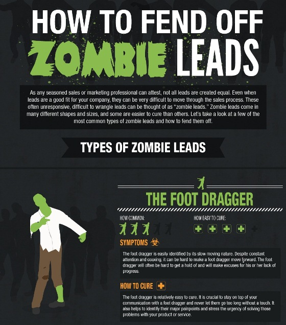 how to fend off zombie leads