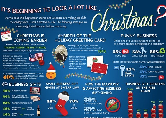 Top 5 christmas cards infographics its beginning to look a lot like christmas m4hsunfo