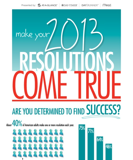 make your 2013 resolutions come true 1