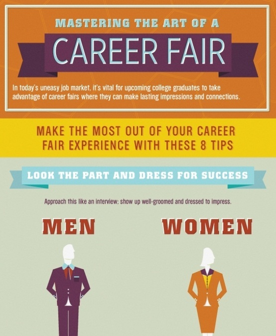 Top 10 Career Infographics |
