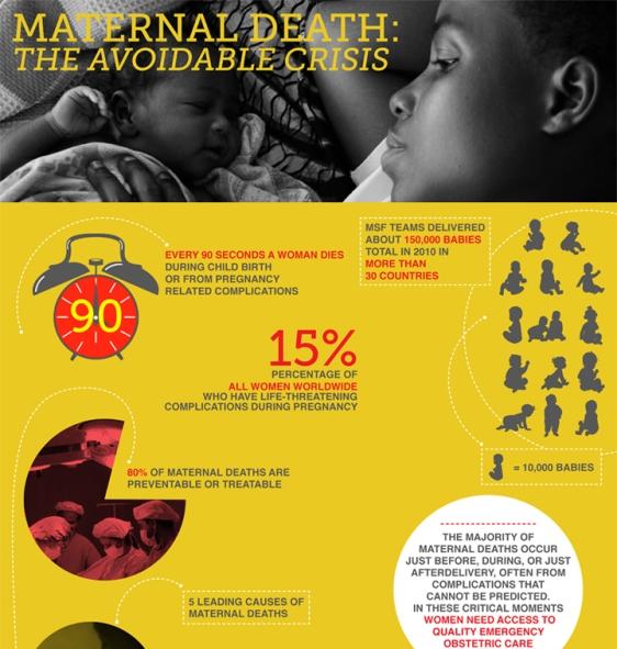 maternal death unsafe abortion