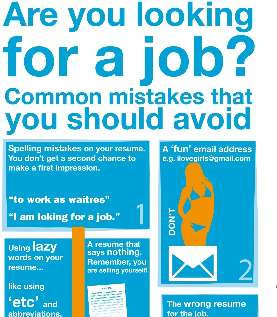 Mistakes That You Should Avoid In Cv Infographics