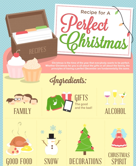 recipe for a perfect christmas 1