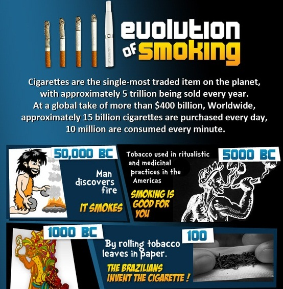 Top 10 Anti-Smoking Infographics