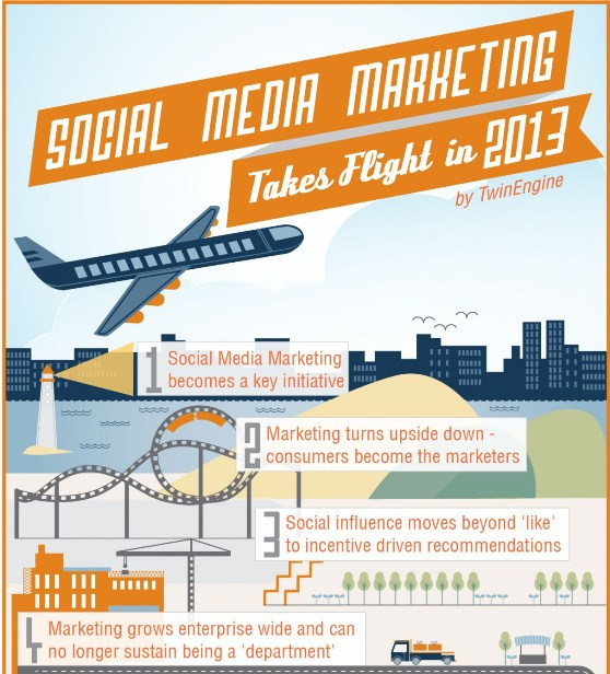 social media marketing takes flight in 2013 1