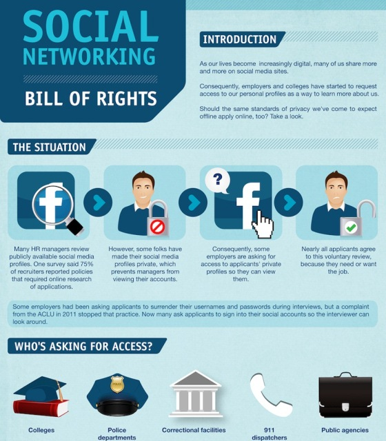 social networking bill of rights 1