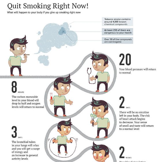 stop smoking right now 1
