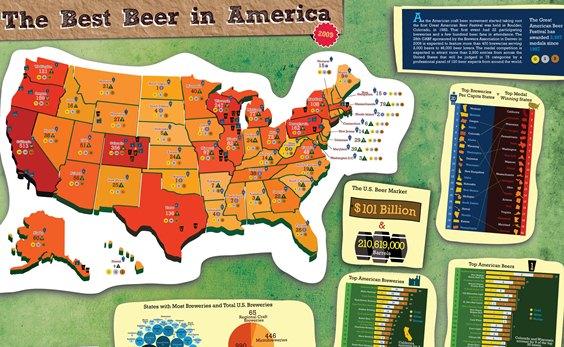 the best beer in america 1