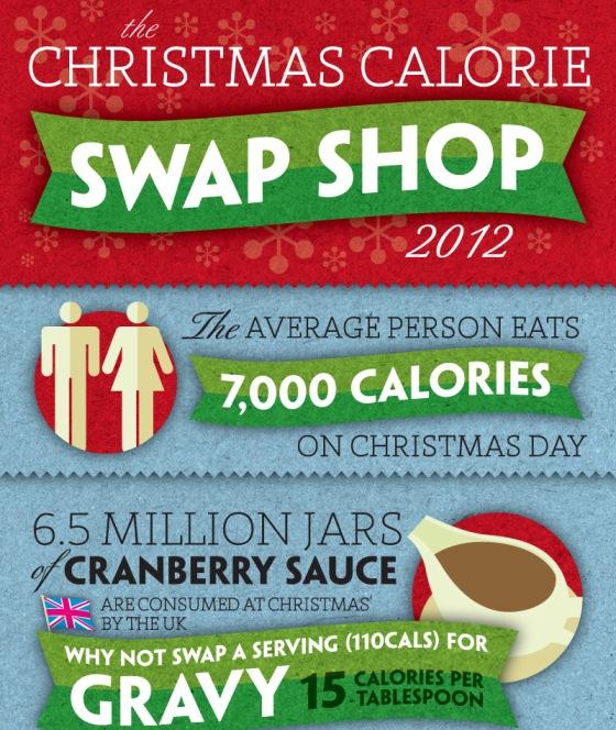 the christmas calorie swap shop 2012