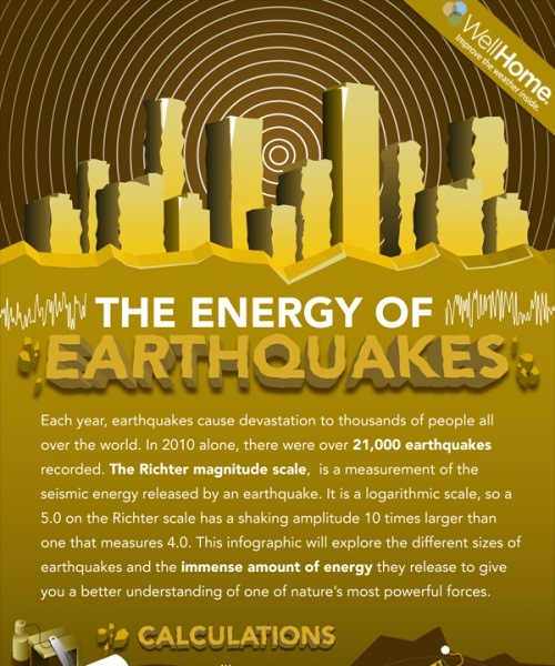the energy of earthquakes