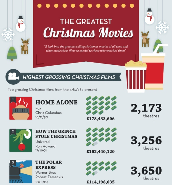 the greatest christmas movies 1