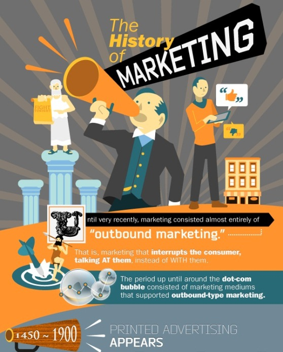 the history of marketing 1