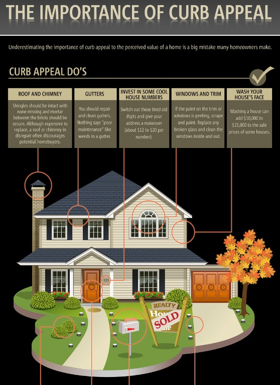 the importance of curb appeal 1