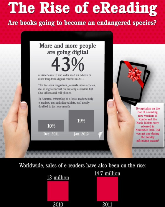 the rise of e-book readers 1