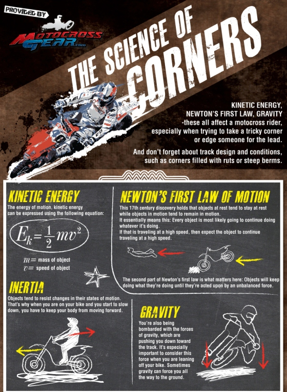 the science of corners 1
