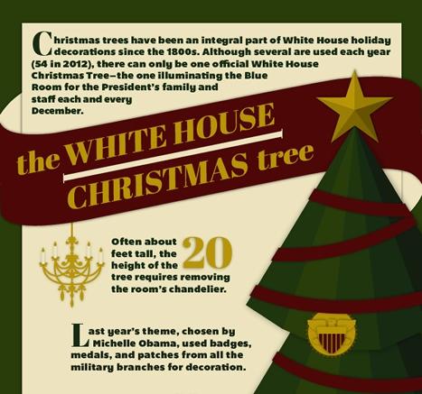 the white house christmas tree