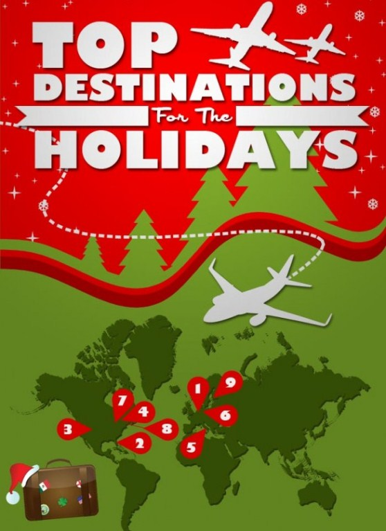 top destinations for the holidays 1