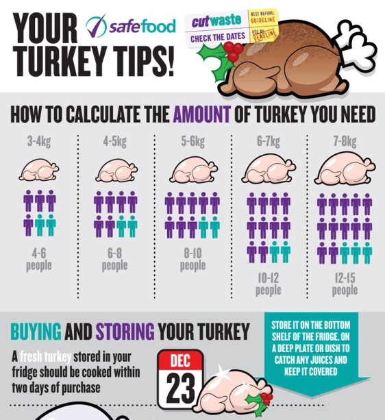 turkey tips 1