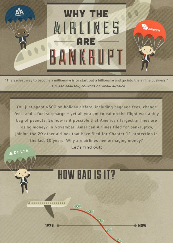 why the airlines are bankrupt