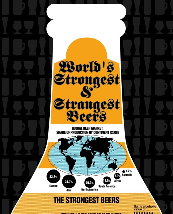 world's strongest and strangest beers 1