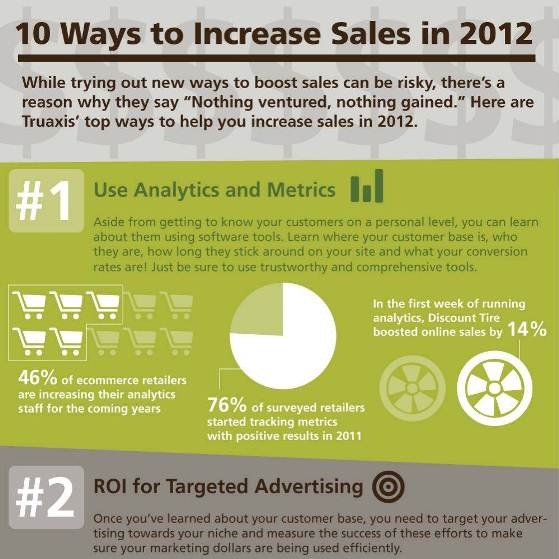 10 ways to increase sales in 2012 1