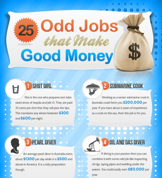 25 odd jobs that pay well 1