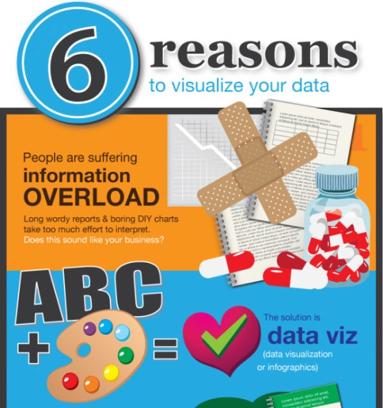 6 reasons to visualize your data  1