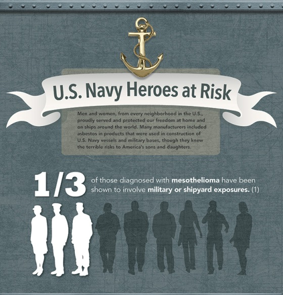 U.S. navy heroes at risk 1
