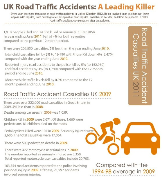 UK road traffic accidents a leading killer 1